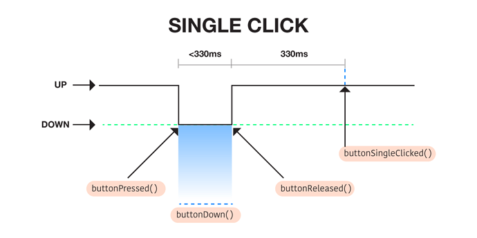 ClickFlags_01_single